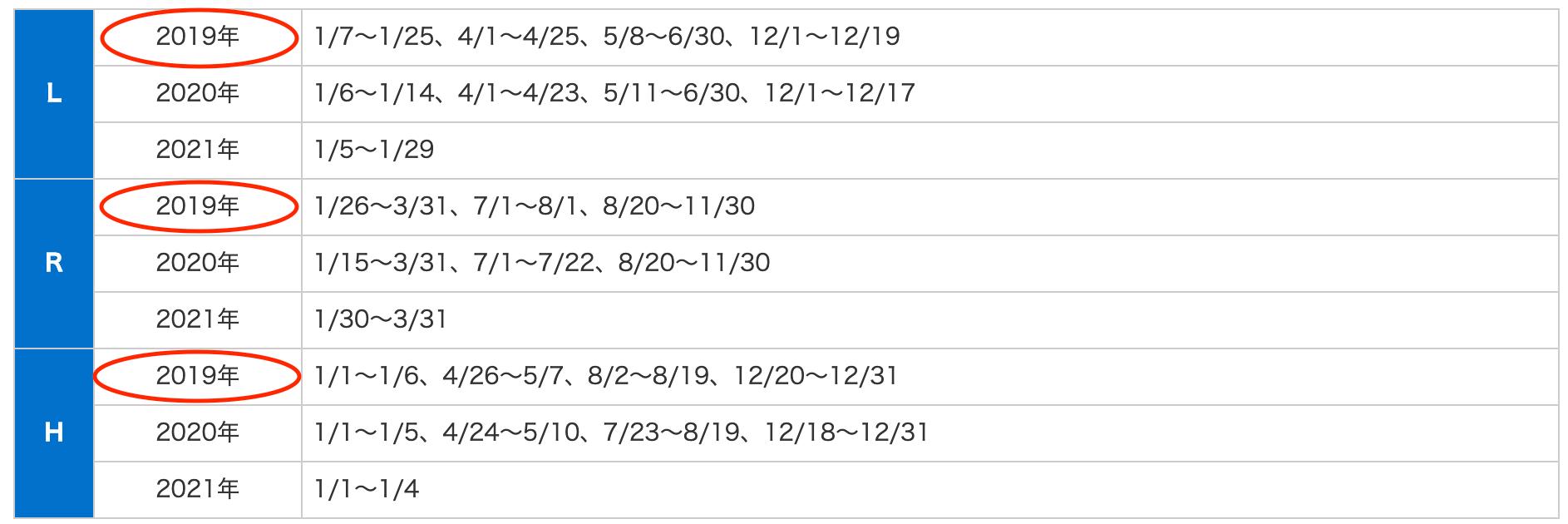国際線特典航空券シーズン表