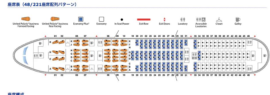 ユナイテッド航空 B777の座席表