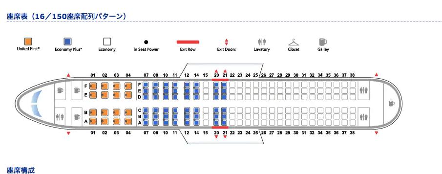 ユナイテッド航空 B737の座席表